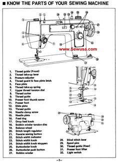 Brother Model 651 Instruction Manual PDF Download