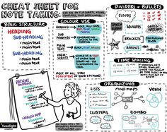 Flip Chart Note Taking: Tips for Non Graphic Recorders Note Taking Strategies, Note Taking Tips, Meta Learning, Formation Management, Visual Note Taking, Note Doodles, Journey Mapping, Sketch Notes, Graphic Design Tips