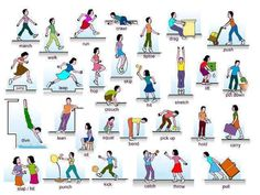EwR.Poster #English Vocabulary - Active Verbs in #English  Which are your favorites?