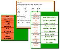 O dicionario - zona Clic