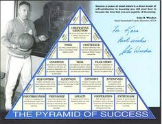 John Wooden Pyramid of Success--great words to live your life by. Basketball Coach, Soccer, Pyramid Of Success, Tony Robbins Quotes, Wooden Hand, Peace Of Mind, Personal Development, The Help, Frases