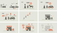 Image result for service design storyboard