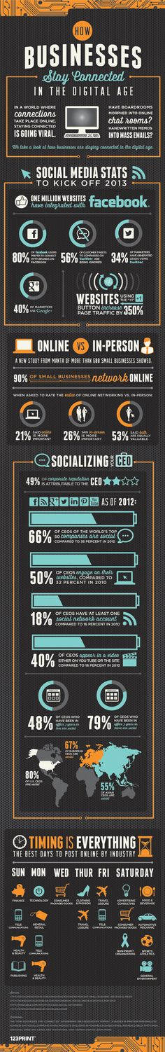 SocialChamps is an award-winning acclaimed digital marketing agency in India. Being a focused Social Media Agency; Reach us for results-driven SEM, SMM, SEO & Content Marketing services. Marketing Services, Inbound Marketing, Marketing Digital, Business Marketing, Internet Marketing, Online Marketing, Content Marketing, Social Business, Media Marketing