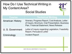 Financial Analysis Report Writing Popular Papers Writing Sites For University  Best Opinion  Money .