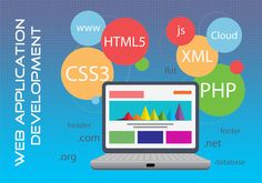 Go For Reputed Web Application Services for Better Experience #webapplicationdevelopment