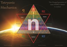 Tetryonic mechanics - the quantum nature of the Universe