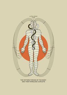 Kundalini. C'est remarquable de constater que les symboles d'énergie Kundalini sont les mêmes que le caducée d'Hermes.