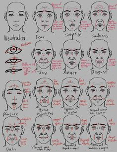 (Reference) Emotions and facial expression from Winter : pubdraw Human Face Sketch, Human Drawing, Drawing Cartoon Faces, Facial Expressions Drawing, Cartoon Expression, Face Drawing Reference, Art Reference Poses, Emotion Faces, Comic Face