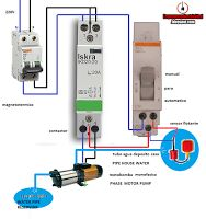 Electrical diagrams: PHASE MOTOR PUMP