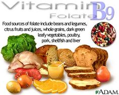 Your Handy Guide To Vitamins - PositiveMedPositiveMed | Stay Healthy. Live Happy