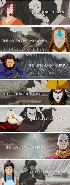 Past Avatars and Present