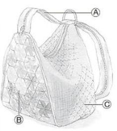 Hobo bag pattern (bag-stroller) (Sewing and .- ВЫКРОЙКА СУМКИ Hobo bag ( сумка-бродяга) (Шитье и… Hobo bag bag (stroller bag) (Sewing and tailoring) – Magazine Inspiration Needlewoman - Hobo Purses, Hobo Handbags, Purses And Handbags, Hobo Bags, Diy Handbag, Diy Purse, Purse Wallet, Hobo Bag Patterns, Sac Week End