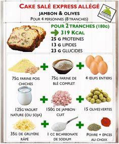Nutrition Tips Protein - Nutrition Quotes Tips - Nutrition Pyramid For Kids - Nutrition Motivation - Nutrition Month Design - Nutrition Facts Ideas Nutrition Month, Kids Nutrition, Diet And Nutrition, Health And Nutrition, Paleo Diet, Nutrition Quotes, Fun Cooking, Healthy Cooking, Healthy Eating