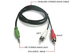 Lo necesario para conectar una PC a un equipo de Audio masculino