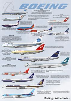 This high resolution Poster of the Boeing Civil Jet aircraft range and includes the family, family, and giving details of the the aircraft and the particular aircraft drawn. Available as an size print. Boeing Planes, Boeing Aircraft, Passenger Aircraft, Aviation World, Aviation Art, Jet, Commercial Aircraft, Aircraft Design, Boat Plans