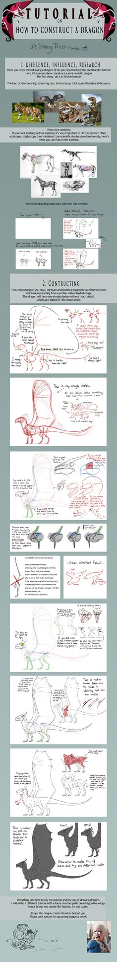 TUTORIAL: How to Construct a Dragon by SammyTorres.deviantart.com on @DeviantArt