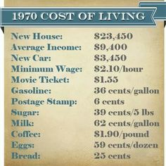 1970 COST OF LIVING...Look at the gasoline and movie ticket. Wow