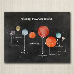 planets printable16x20 art print INSTANT DOWNLOAD by westwillow