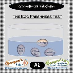 Sometimes all your eggs are in the same basket and how will you tell the good eggs from the bad eggs? Grandma knows when.