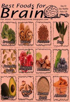 Best Foods for Brain . #avocado #brain #healthyeating #food #broccoli #sage #pomegranate #walnut