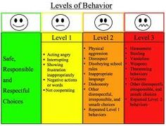 great behavior chart
