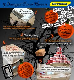 Check out Davpack's helpful infographic which shows you how to avoid damaged parcel horrors with useful hints and tips on packaging efficiently and securely. Protective Packaging, Horror, Infographics, Infographic, Info Graphics, Visual Schedules