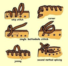 Leather edge lacing
