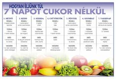 (Kattints a képre a nagyításért!) Nyomtasd ki és tedd a hűtőre! Healthy Chicken Recipes, Diet Recipes, Healthy Drinks, Healthy Snacks, Yoga Training, Health And Wellness Center, Healthy Eating Guidelines, Health Trends, Vegetable Nutrition