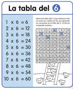 CoSqUiLLiTaS eN La PaNzA BLoGs: LAS TABLAS DE MULTIPLICAR (CON ACTIVIDADES)