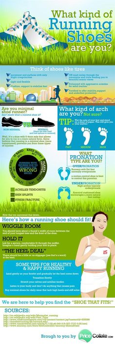 Choosing the Right Runners [Infographic]