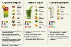 рецепты смузи для блендера для похудения1