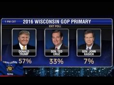 Still Report #767 - First Exit Poll, Trump 57, Cruz 33, Kasich 7