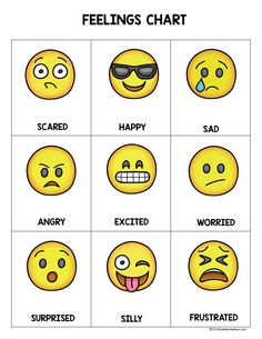 Memorable Emoji Face Chart Feeling Face Chart Smiley Face Feeling Chart Feelings Chart For Preschoolers Feelings Chart For Toddlers Feelings Chart For Kids Pdf Feelings Preschool, Feelings Activities, Preschool Activities, Teaching Emotions, Teaching Respect, Feelings Chart, Feelings And Emotions, Emotional Child, Social Emotional Learning