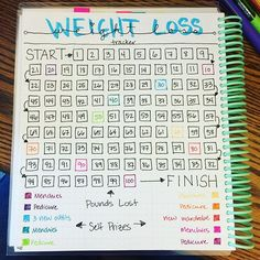I've finally hit the point that I want to actively lose weight. So here's the #weightlosstracker I made. Each 10 lbs lost gets a treat. I don't plan on just stopping at 100 lbs. I want to lose a total of about 130lbs. Let's hope I can get this filled in within a couple years  ••• #bujo #bujojunkies #bulletjournal #bulletjournaljunkies