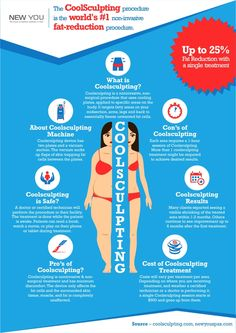 When Dieting and Green Tea aren't Enough, Coolsculpting May be the Answer to Your Prayers!