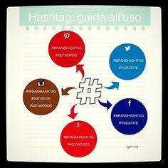 Hashtag: maneggiare con cura!  Scopri alcune le linee guida da seguire per i principali social: http://www.mercurymkt.com/ita/news/hashtag-guida-alluso_31.html  #hashtag#social#socialmedia#socialmediamanager #instagram#marketingdigital #socialmediamarketing #socialnetwork#guida#infografica#infographic#instainfographic #instainformation #socialclub #mercury#twitter#pinterest#facebook by mercurymkt