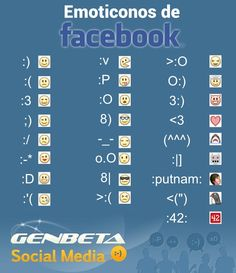 Listado de emoticonos de Facebook