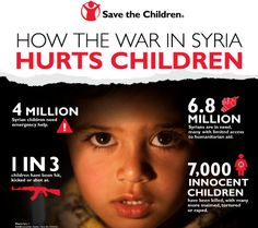 Beth Kanter (social media guru) interviews Save the Children's Ettoré Rossetti, Director of Digital Marketing & Social Media for Save the Children USA, about this #infographic and the effect of the War in #Syria on children