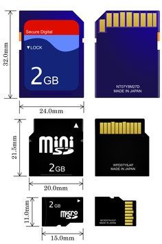 Best SD card for your Canon 6D and Nikon D3300 http://photoworkout.com/best-sd-card-canon-nikon/ #Nikon #Canon