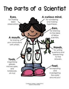 """Poster: """"The Parts of a Scientist"""" {One of the posters in my Melonheadz version of this set.} 30 pages, $"""