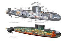 Submarine cutaways Wallpaper