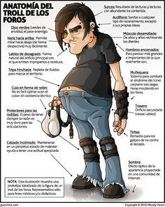 Anatomia del troll de los foros