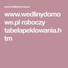 www.wedlinydomowe.pl roboczy tabelapeklowania.htm