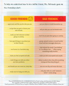 "a good friend/bad friend chart for kids. And adults can use this too if they have ""friends"" who still act like they are in high school.o"
