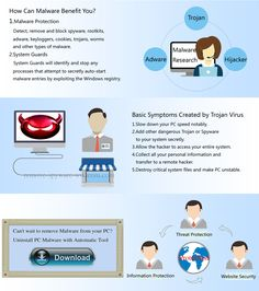 How Can Malware Benefit you? - How to remove malware