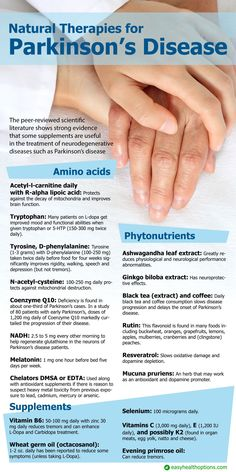 Some drugs prescribed for Parkinson's disease are responsible for long-term adverse effects. For natural therapies for Parkinson's disease, see this...