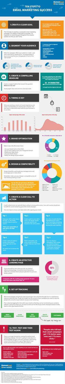 10 conseils pour réussir votre Email Marketing ! [Infographie]