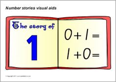 Number story book posters (number bonds to 1-10)