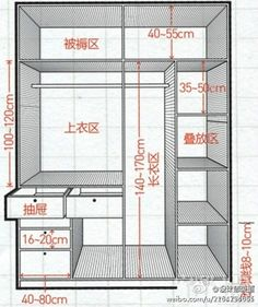 … Cafe Design, House Design, Garderobe Design, Dressing Room Closet, Shoji Screen, Diy Wardrobe, Architectural Digest, Living Room Designs, Floor Plans