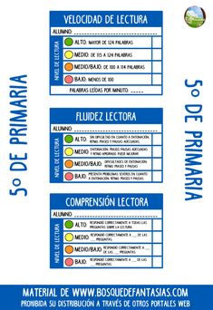 TARJETAS LECTURA 5 PRIMARIA Spanish Teaching Resources, Teachers Corner, School Items, Class Activities, Fourth Grade, Reading Comprehension, Language, Classroom, How To Plan